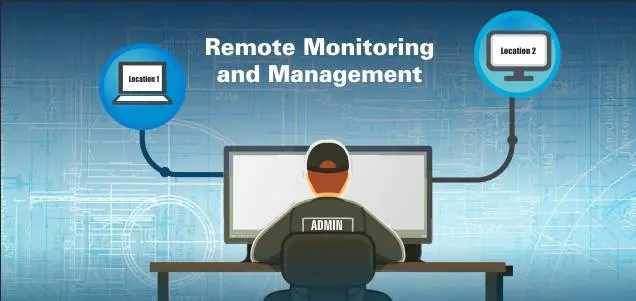 Remote Monitoring and Management (RMM): How does it Work?
