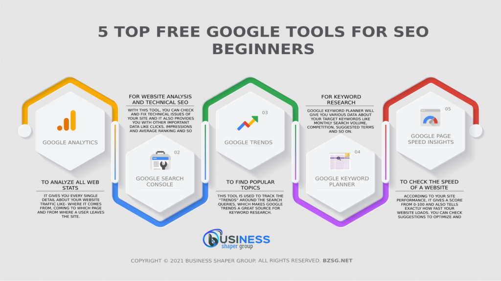 5 Top Free Google Tools For SEO Beginners